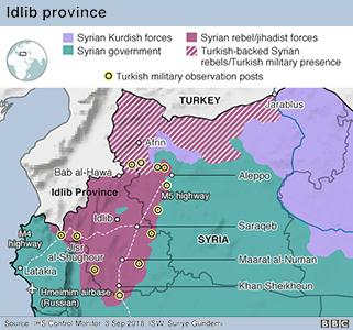 Le forze contrapposte nella provincia siriana di Idlib